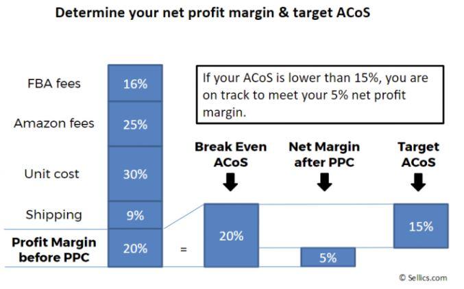 setting_target_acos.JPG